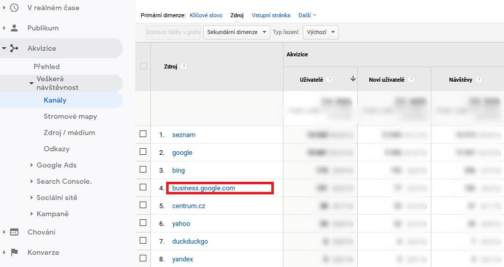 Google Analytics - Google Moje Firna